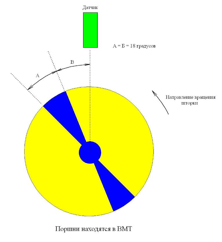 Схема двухтактного мотора ямаха